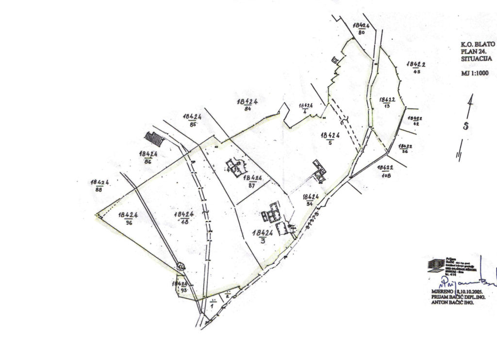 existing surveyABC